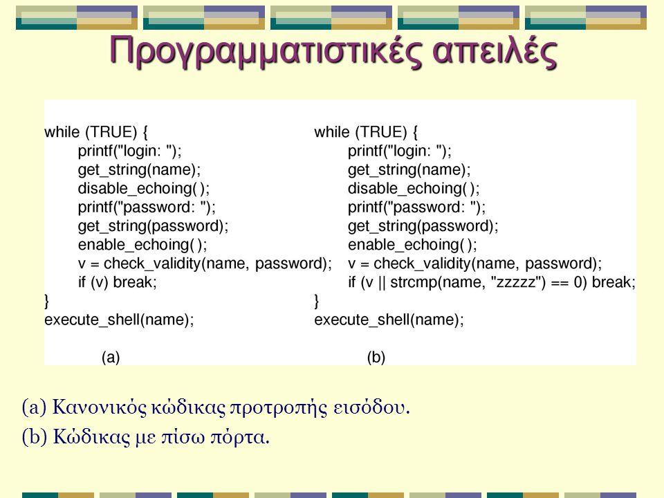 Κρυπτογραφία Εξάλειψε την ανάγκη να εμπιστευτείς το δίκτυο (θεωρείται ανέφικτο να υπάρξει έμπιστο δίκτυο) Ένα μήνυμα για κρυπτογράφηση (απλό κείμενο) μετασχηματίζεται με χρήση μιας συνάρτησης (ή αλγόριθμου) παραμετροποιημένης από ένα κλειδί.