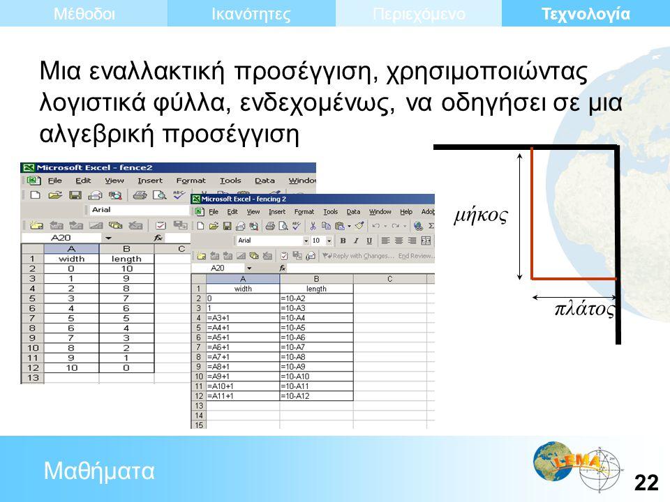 Μαθήματα Τεχνολογία 22 ΙκανότητεςΜέθοδοιΠεριεχόμενο Μια εναλλακτική προσέγγιση, χρησιμοποιώντας λογιστικά φύλλα, ενδεχομένως, να οδηγήσει σε μια αλγεβρική προσέγγιση πλάτος μήκος