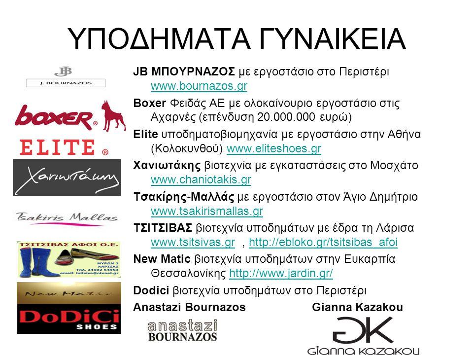 ΥΠΟΔΗΜΑΤΑ ΓΥΝΑΙΚΕΙΑ JB ΜΠΟΥΡΝΑΖΟΣ με εργοστάσιο στο Περιστέρι www.bournazos.gr www.bournazos.gr Boxer Φειδάς ΑΕ με ολοκαίνουριο εργοστάσιο στις Αχαρνέ