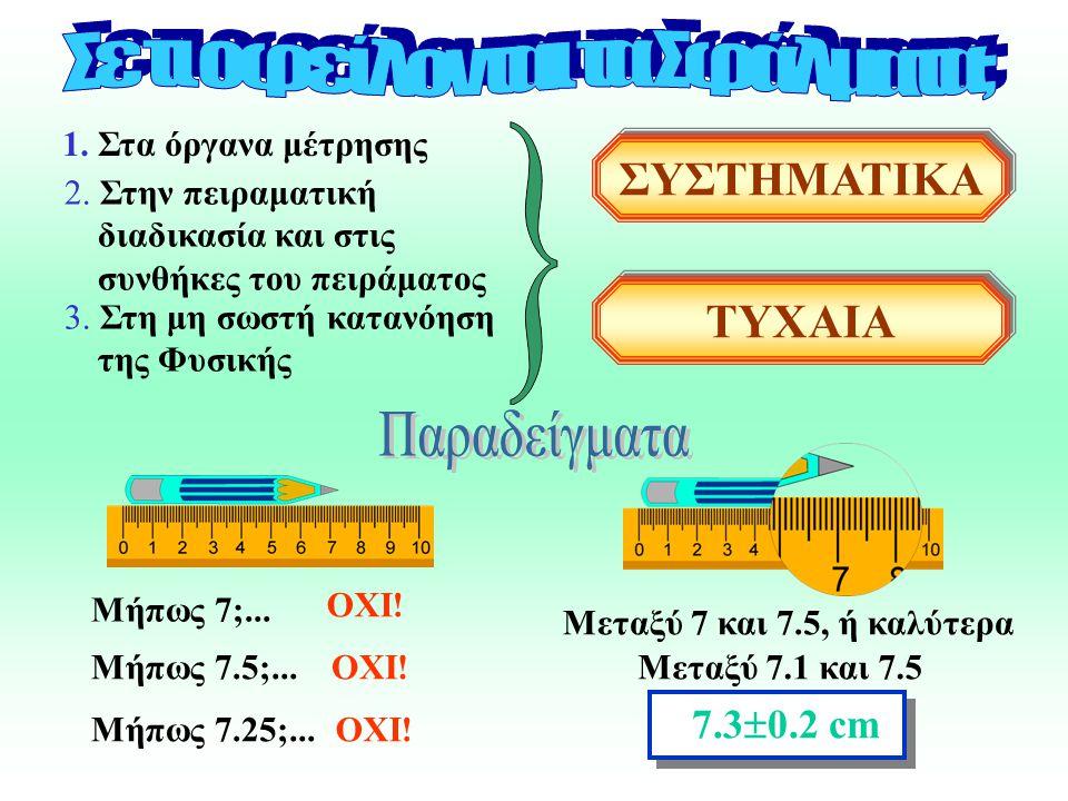 1.Στα όργανα μέτρησης 2. Στην πειραματική διαδικασία και στις συνθήκες του πειράματος 3.
