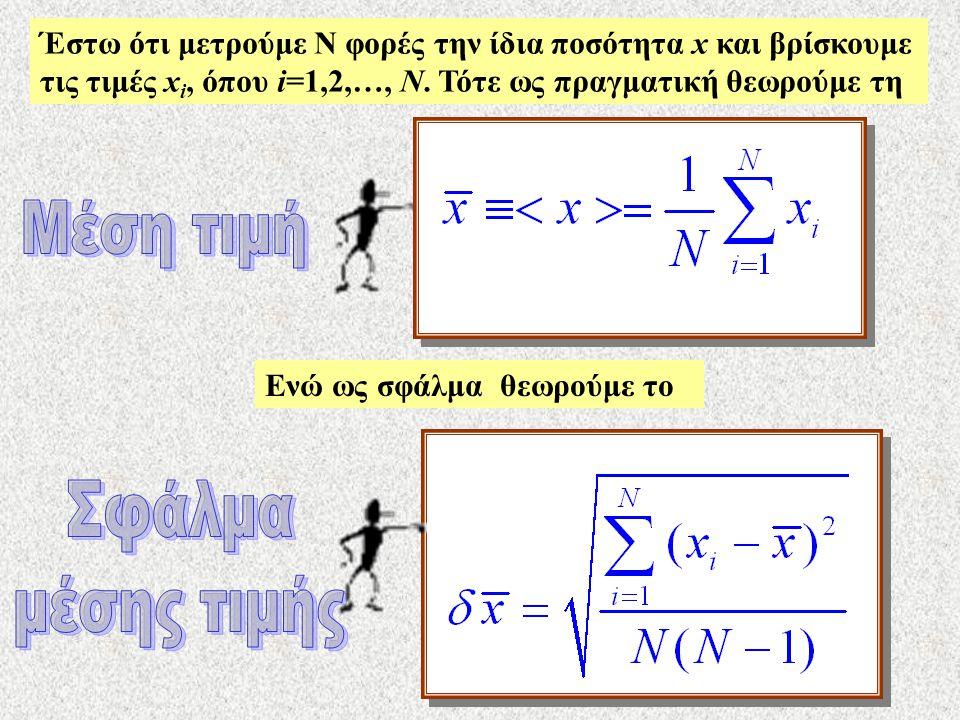 Έστω ότι μετρούμε Ν φορές την ίδια ποσότητα x και βρίσκουμε τις τιμές x i, όπου i=1,2,…, N.
