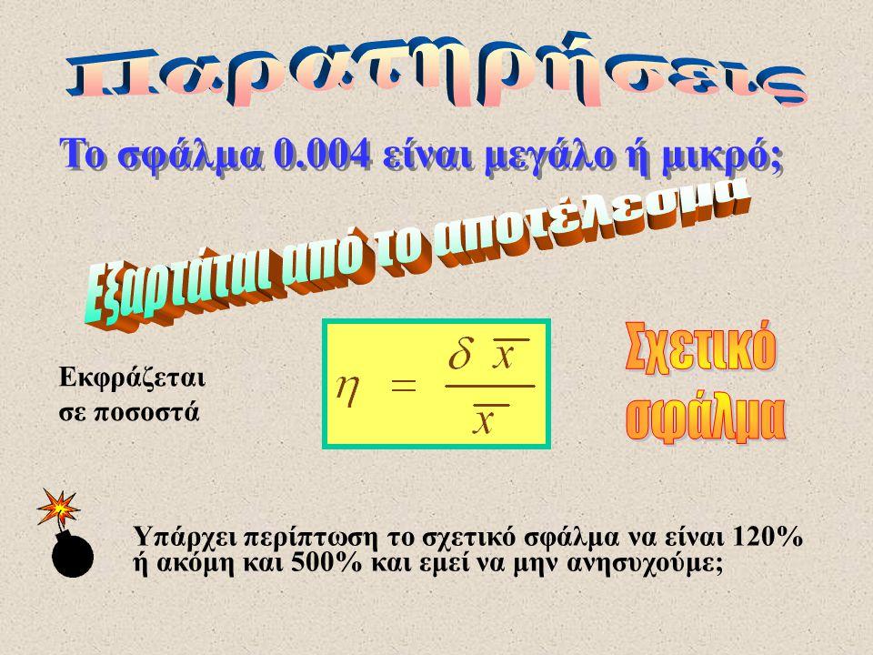 Το σφάλμα 0.004 είναι μεγάλο ή μικρό; Εκφράζεται σε ποσοστά Υπάρχει περίπτωση το σχετικό σφάλμα να είναι 120% ή ακόμη και 500% και εμεί να μην ανησυχούμε;