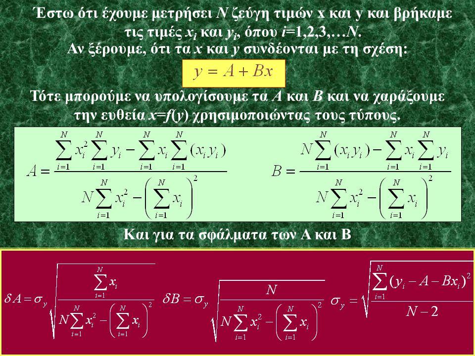 Έστω ότι έχουμε μετρήσει Ν ζεύγη τιμών x και y και βρήκαμε τις τιμές x i και y i, όπου i=1,2,3,…N.