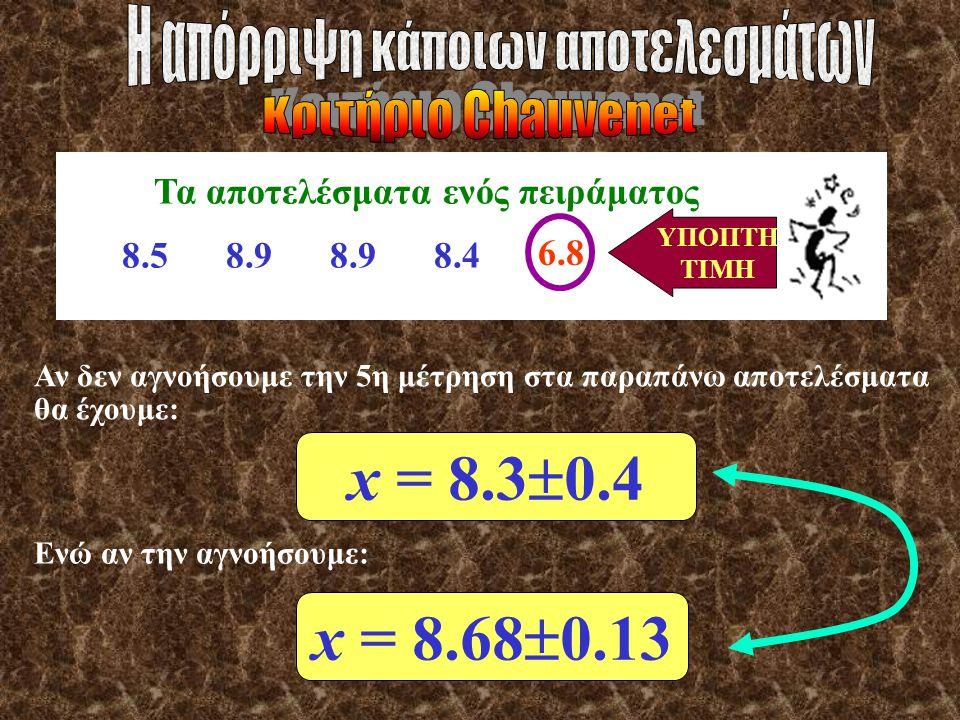 Τα αποτελέσματα ενός πειράματος 8.58.9 8.4 6.8 ΥΠΟΠΤΗ ΤΙΜΗ Αν δεν αγνοήσουμε την 5η μέτρηση στα παραπάνω αποτελέσματα θα έχουμε: Ενώ αν την αγνοήσουμε: x = 8.3  0.4 x = 8.68  0.13