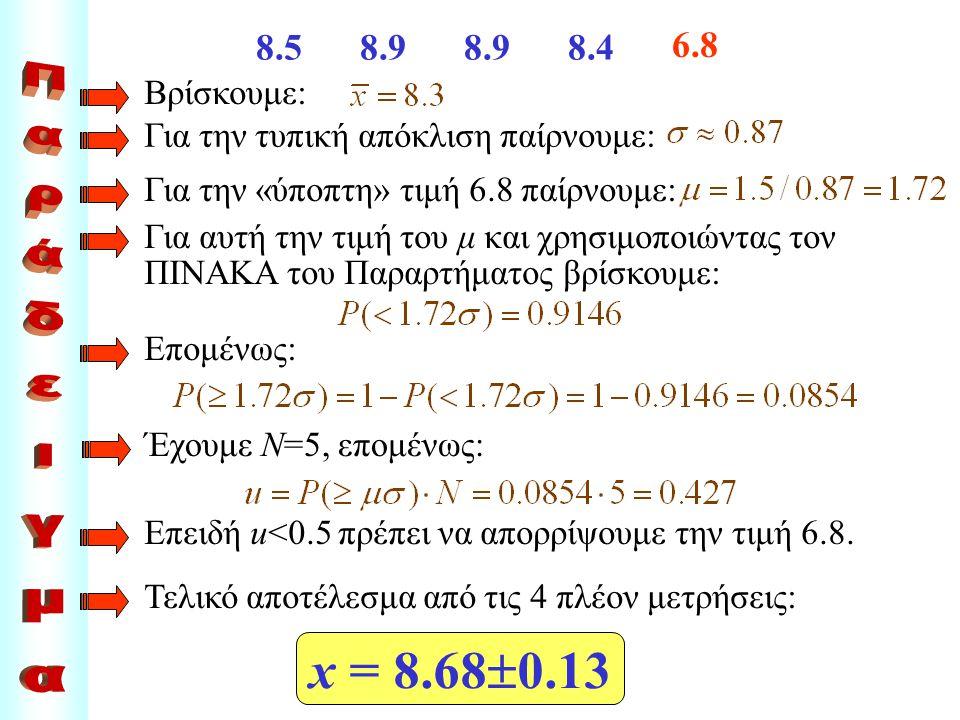 8.58.9 8.4 6.8 Βρίσκουμε: Για την τυπική απόκλιση παίρνουμε: Για την «ύποπτη» τιμή 6.8 παίρνουμε: Για αυτή την τιμή του μ και χρησιμοποιώντας τον ΠΙΝΑΚΑ του Παραρτήματος βρίσκουμε: Επομένως: Έχουμε Ν=5, επομένως: Επειδή u<0.5 πρέπει να απορρίψουμε την τιμή 6.8.