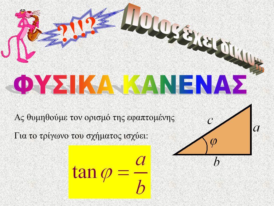 ?!!? Ας θυμηθούμε τον ορισμό της εφαπτομένης Για το τρίγωνο του σχήματος ισχύει: