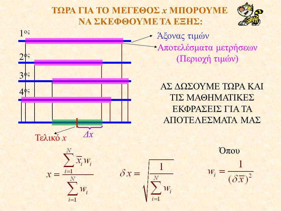 Άξονας τιμών Αποτελέσματα μετρήσεων (Περιοχή τιμών) 1 ος 2 ος 3 ος 4 ος Τελικό x ΔxΔx ΑΣ ΔΩΣΟΥΜΕ ΤΩΡΑ ΚΑΙ ΤΙΣ ΜΑΘΗΜΑΤΙΚΕΣ ΕΚΦΡΑΣΕΙΣ ΓΙΑ ΤΑ ΑΠΟΤΕΛΕΣΜΑΤΑ ΜΑΣ Όπου ΤΩΡΑ ΓΙΑ ΤΟ ΜΕΓΕΘΟΣ x ΜΠΟΡΟΥΜΕ ΝΑ ΣΚΕΦΘΟΥΜΕ ΤΑ ΕΞΗΣ: