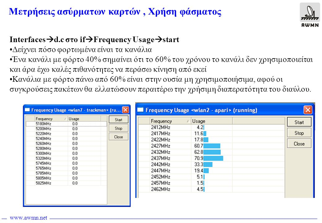 www.awmn.net Μετρήσεις ασύρματων καρτών, Χρήση φάσματος Interfaces  d.c στο if  Frequency Usage  start •Δείχνει πόσο φορτωμένα είναι τα κανάλια •Ένα κανάλι με φόρτο 40% σημαίνει ότι το 60% του χρόνου το κανάλι δεν χρησιμοποιείται και άρα έχω καλές πιθανότητες να περάσω κίνηση από εκεί •Κανάλια με φόρτο πάνω από 60% είναι στην ουσία μη χρησιμοποιήσιμα, αφού οι συγκρούσεις πακέτων θα ελλατώσουν περαιτέρω την χρήσιμη διαπερατότητα του διαύλου.