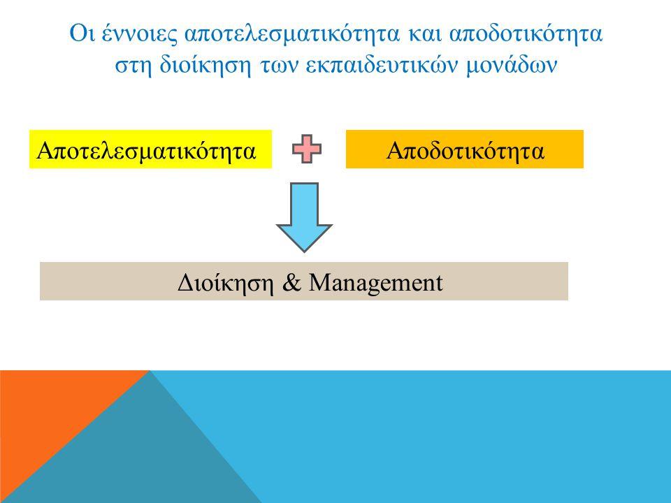 Οι έννοιες αποτελεσματικότητα και αποδοτικότητα στη διοίκηση των εκπαιδευτικών μονάδων ΑποτελεσματικότηταΑποδοτικότητα Διοίκηση & Management