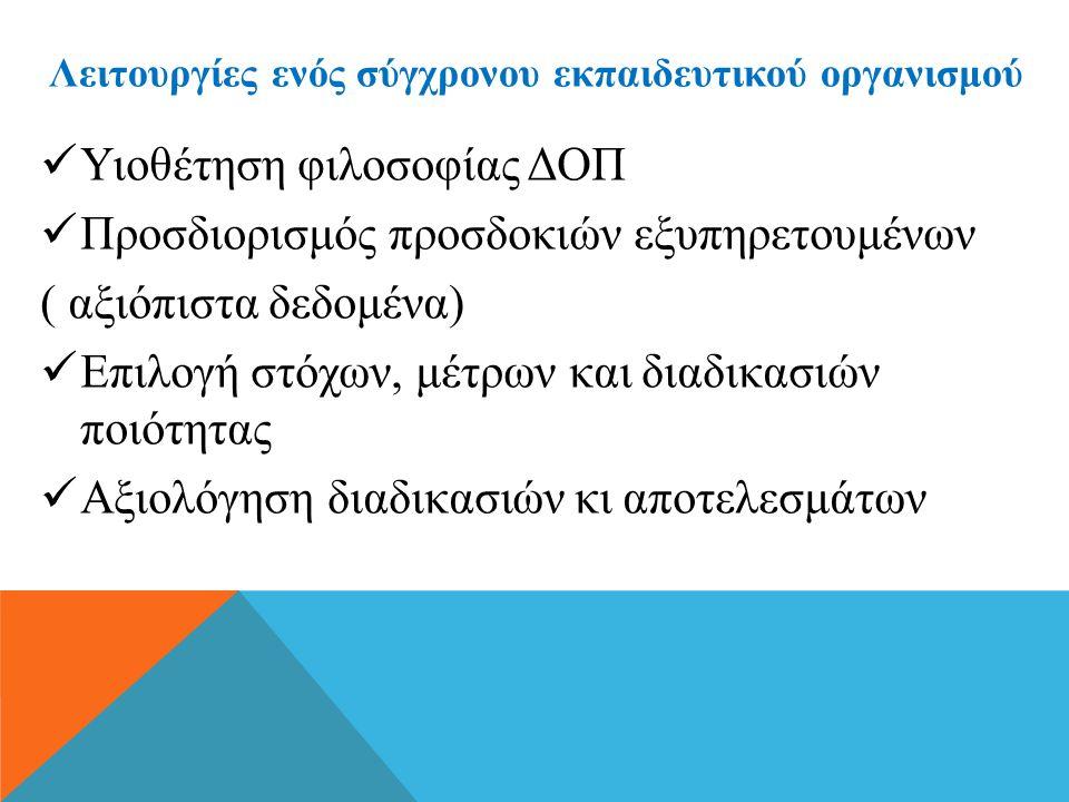 Λειτουργίες ενός σύγχρονου εκπαιδευτικού οργανισμού  Υιοθέτηση φιλοσοφίας ΔΟΠ  Προσδιορισμός προσδοκιών εξυπηρετουμένων ( αξιόπιστα δεδομένα)  Επιλογή στόχων, μέτρων και διαδικασιών ποιότητας  Αξιολόγηση διαδικασιών κι αποτελεσμάτων