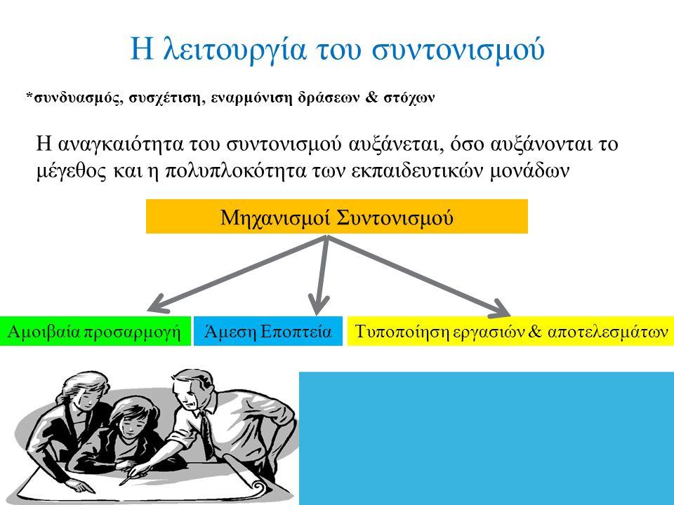 Η λειτουργία του συντονισμού *συνδυασμός, συσχέτιση, εναρμόνιση δράσεων & στόχων Η αναγκαιότητα του συντονισμού αυξάνεται, όσο αυξάνονται το μέγεθος και η πολυπλοκότητα των εκπαιδευτικών μονάδων Μηχανισμοί Συντονισμού Αμοιβαία προσαρμογήΆμεση ΕποπτείαΤυποποίηση εργασιών & αποτελεσμάτων