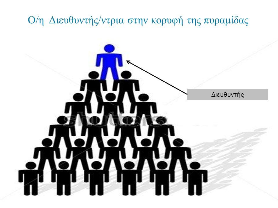 Ο/η Διευθυντής/ντρια στην κορυφή της πυραμίδας Διευθυντής