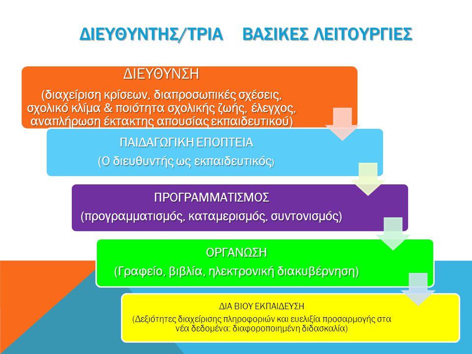 ΔΙΕΥΘΥΝΤΗΣ/ΤΡΙΑ ΒΑΣΙΚΕΣ ΛΕΙΤΟΥΡΓΙΕΣ ΔΙΕΥΘΥΝΣΗ (διαχείριση κρίσεων, διαπροσωπικές σχέσεις, σχολικό κλίμα & ποιότητα σχολικής ζωής, έλεγχος, αναπλήρωση