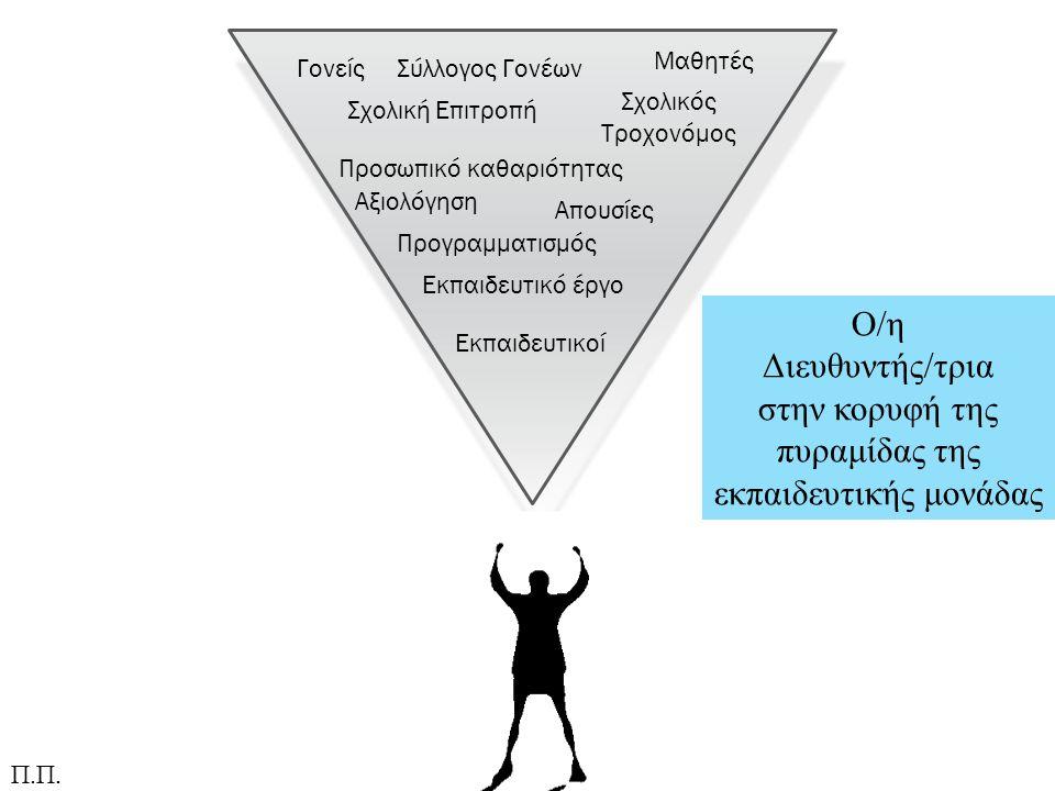 Γραφειοκρατικό πρότυπο οργάνωσης και διοίκησης στην εκπαίδευση Μειονεκτήματα & Αδυναμίες: 1.Χαμηλή ικανότητα προσαρμογής στο σημερινό δυναμικό και πολύπλοκο περιβάλλον, δυσκαμψία, έλλειψη εξελιξιμότητας της οργάνωσης 2.Προβλήματα επικοινωνίας μεταξύ των ιεραρχικών βαθμίδων, πολυπλοκότητα 3.Αποξενωμένος, αλλοτριωμένος εκπαιδευτικός χωρίς ενθουσιασμό