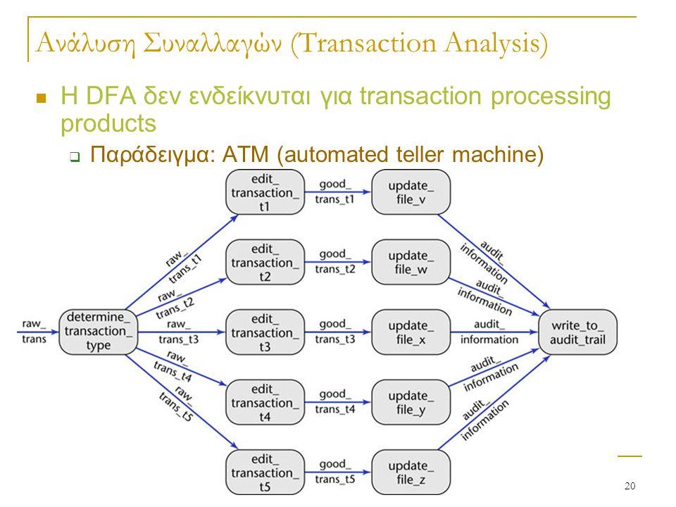 Τεχνολογία Υπολογισμού Δρ. Μαρία Ι. Ανδρέου 20 Ανάλυση Συναλλαγών (Transaction Analysis)  Η DFA δεν ενδείκνυται για transaction processing products 