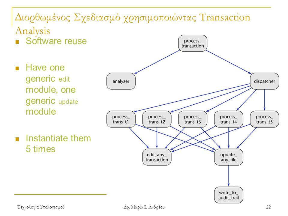 Τεχνολογία Υπολογισμού Δρ. Μαρία Ι. Ανδρέου 22 Διορθωμένος Σχεδιασμό χρησιμοποιώντας Transaction Analysis  Software reuse  Have one generic edit mod