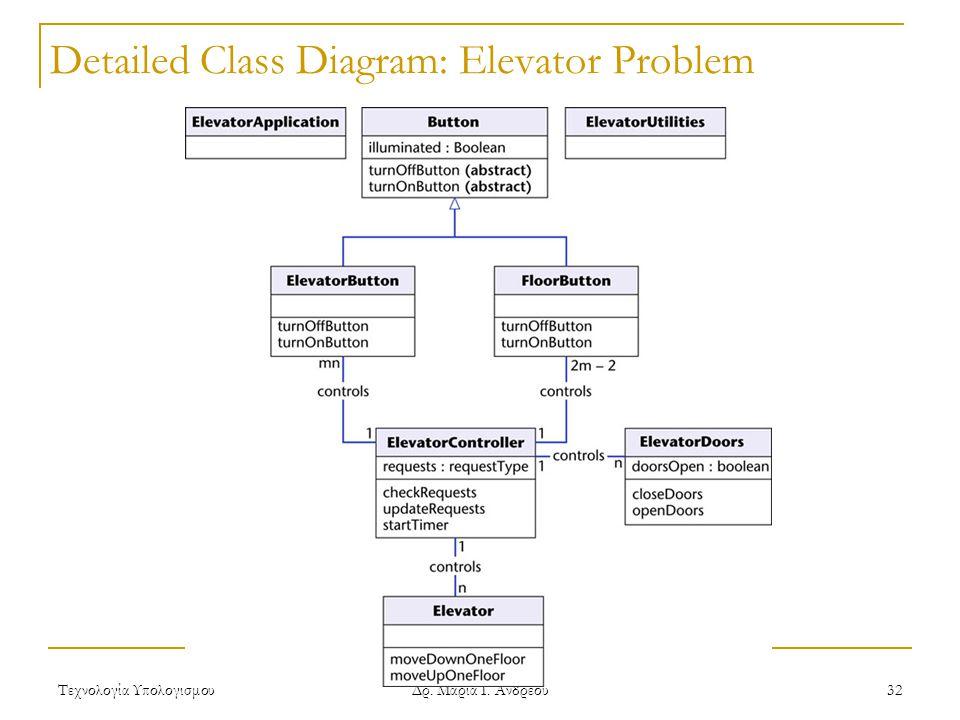 Τεχνολογία Υπολογισμού Δρ. Μαρία Ι. Ανδρέου 32 Detailed Class Diagram: Elevator Problem