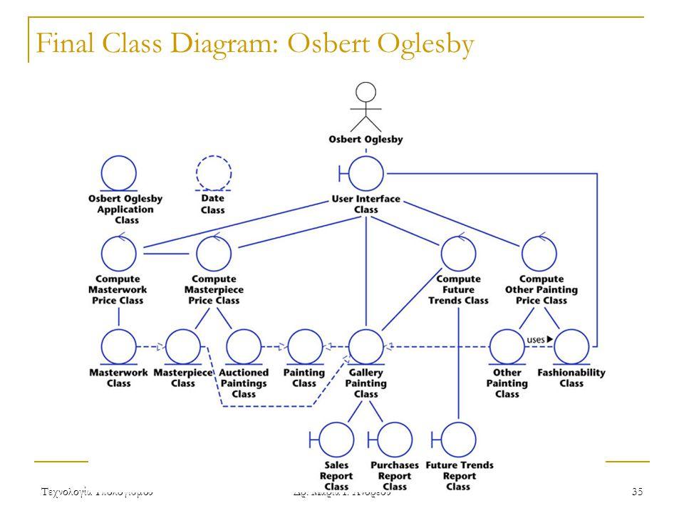 Τεχνολογία Υπολογισμού Δρ. Μαρία Ι. Ανδρέου 35 Final Class Diagram: Osbert Oglesby