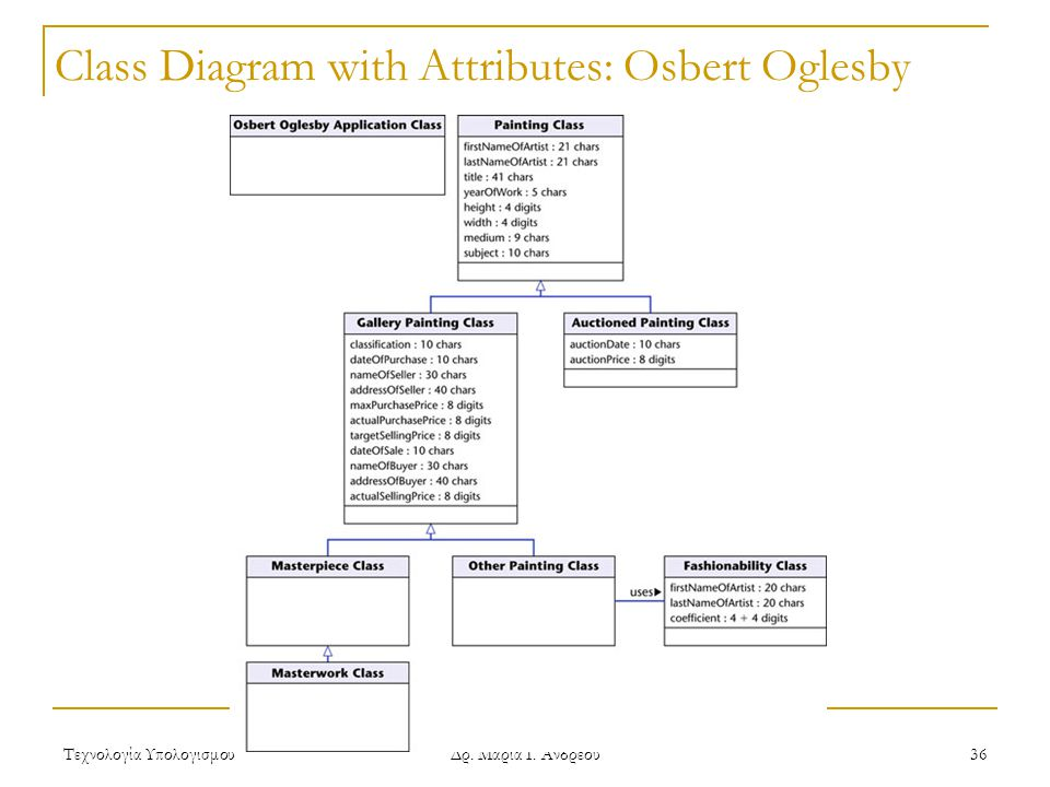 Τεχνολογία Υπολογισμού Δρ. Μαρία Ι. Ανδρέου 36 Class Diagram with Attributes: Osbert Oglesby