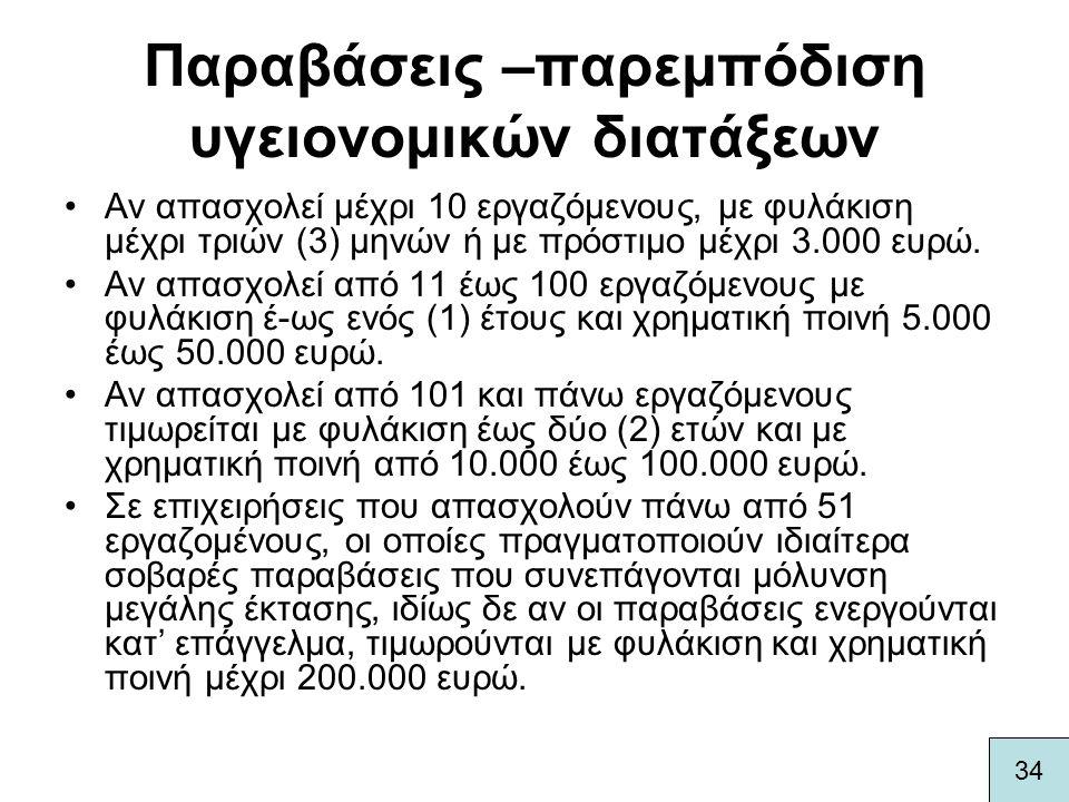 Παραβάσεις –παρεμπόδιση υγειονομικών διατάξεων •Αν απασχολεί μέχρι 10 εργαζόμενους, με φυλάκιση μέχρι τριών (3) μηνών ή με πρόστιμο μέχρι 3.000 ευρώ.