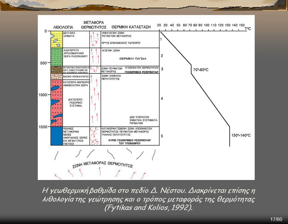 17/60 Η γεωθερμική βαθμίδα στο πεδίο Δ.Νέστου.
