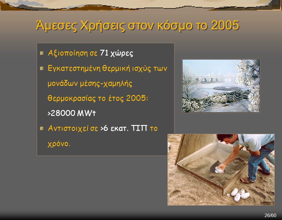 26/60 Άμεσες Χρήσεις στον κόσμο το 2005 Αξιοποίηση σε 71 χώρες Εγκατεστημένη θερμική ισχύς των μονάδων μέσης-χαμηλής θερμοκρασίας το έτος 2005: >28000 MWt Αντιστοιχεί σε >6 εκατ.