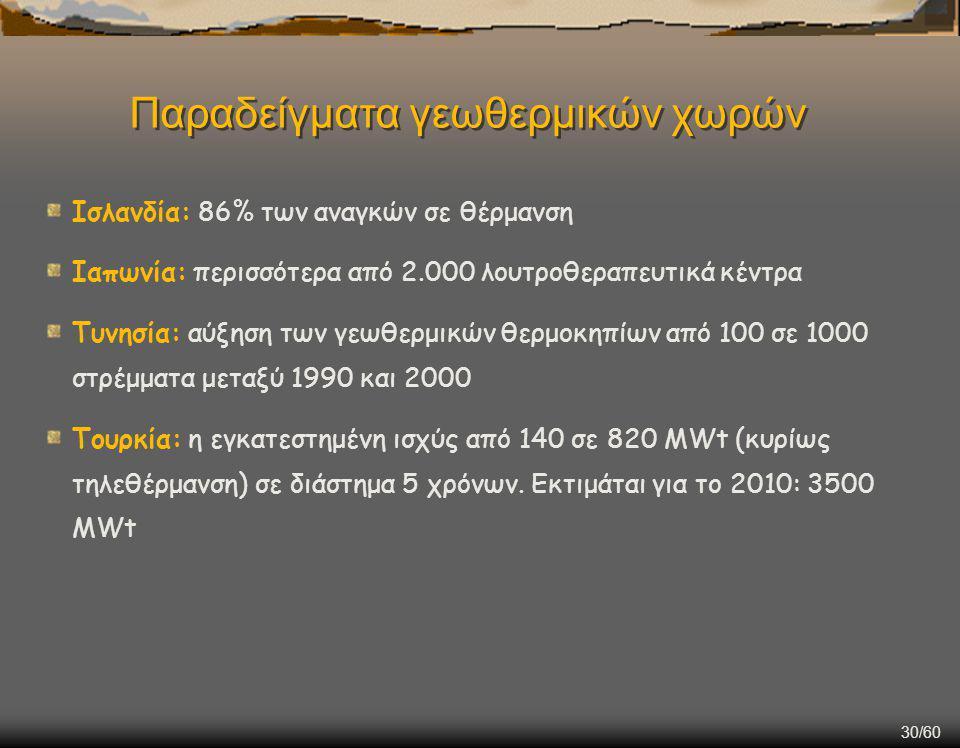 30/60 Ισλανδία: 86% των αναγκών σε θέρμανση Ιαπωνία: περισσότερα από 2.000 λουτροθεραπευτικά κέντρα Τυνησία: αύξηση των γεωθερμικών θερμοκηπίων από 100 σε 1000 στρέμματα μεταξύ 1990 και 2000 Τουρκία: η εγκατεστημένη ισχύς από 140 σε 820 MWt (κυρίως τηλεθέρμανση) σε διάστημα 5 χρόνων.