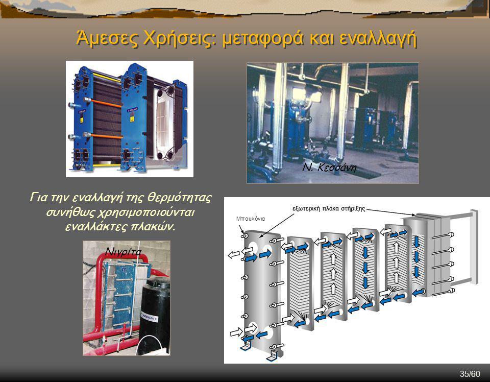 35/60 Για την εναλλαγή της θερμότητας συνήθως χρησιμοποιούνται εναλλάκτες πλακών.