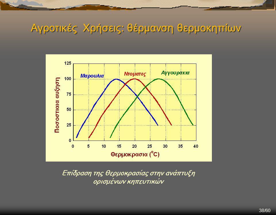 38/60 Επίδραση της θερμοκρασίας στην ανάπτυξη ορισμένων κηπευτικών Αγροτικές Χρήσεις: θέρμανση θερμοκηπίων