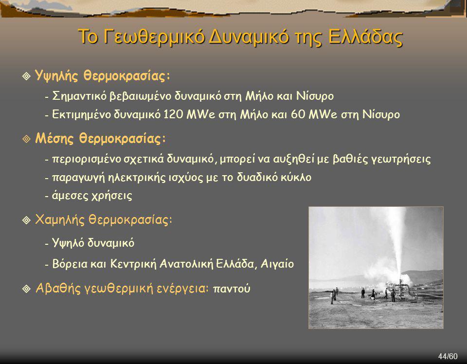 44/60  Υψηλής θερμοκρασίας: - Σημαντικό βεβαιωμένο δυναμικό στη Μήλο και Νίσυρο - Εκτιμημένο δυναμικό 120 MWe στη Mήλο και 60 MWe στη Νίσυρο  Μέσης θερμοκρασίας: - περιορισμένο σχετικά δυναμικό, μπορεί να αυξηθεί με βαθιές γεωτρήσεις - παραγωγή ηλεκτρικής ισχύος με το δυαδικό κύκλο - άμεσες χρήσεις  Χαμηλής θερμοκρασίας: - Υψηλό δυναμικό - Βόρεια και Κεντρική Ανατολική Ελλάδα, Αιγαίο  Αβαθής γεωθερμική ενέργεια: παντού To Γεωθερμικό Δυναμικό της Ελλάδας