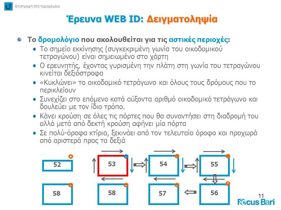 11 Έρευνα WEB ID: Δειγματοληψία Το δρομολόγιο που ακολουθείται για τις αστικές περιοχές: Το σημείο εκκίνησης (συγκεκριμένη γωνία του οικοδομικού τετρα