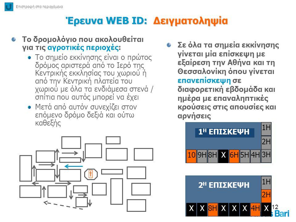12 Έρευνα WEB ID: Δειγματοληψία Το δρομολόγιο που ακολουθείται για τις αγροτικές περιοχές: Το σημείο εκκίνησης είναι ο πρώτος δρόμος αριστερά από το Ι