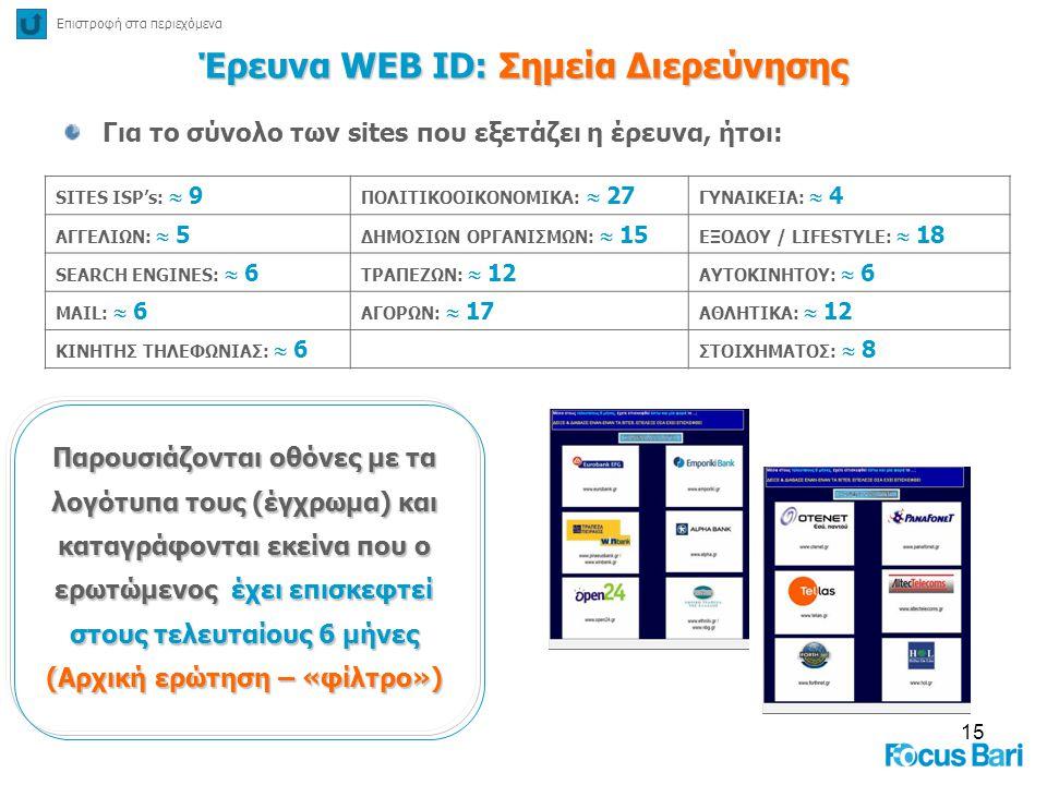 15 Έρευνα WEB ID: Σημεία Διερεύνησης Για το σύνολο των sites που εξετάζει η έρευνα, ήτοι: Παρουσιάζονται οθόνες με τα λογότυπα τους (έγχρωμα) και κατα