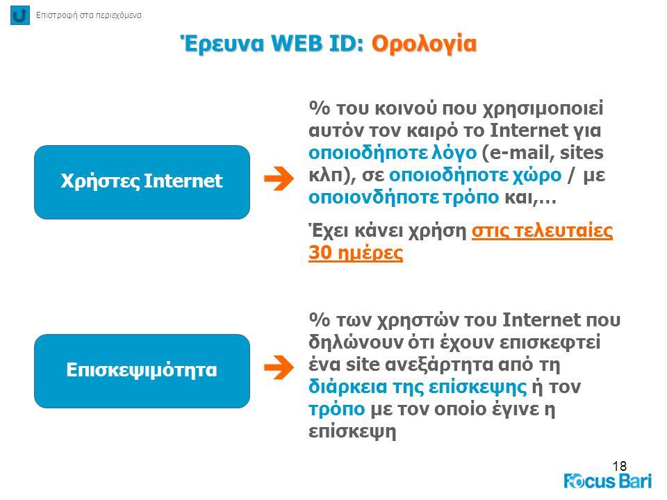 18 Έρευνα WEB ID: Ορολογία Χρήστες Internet % του κοινού που χρησιμοποιεί αυτόν τον καιρό το Internet για οποιοδήποτε λόγο (e-mail, sites κλπ), σε οπο