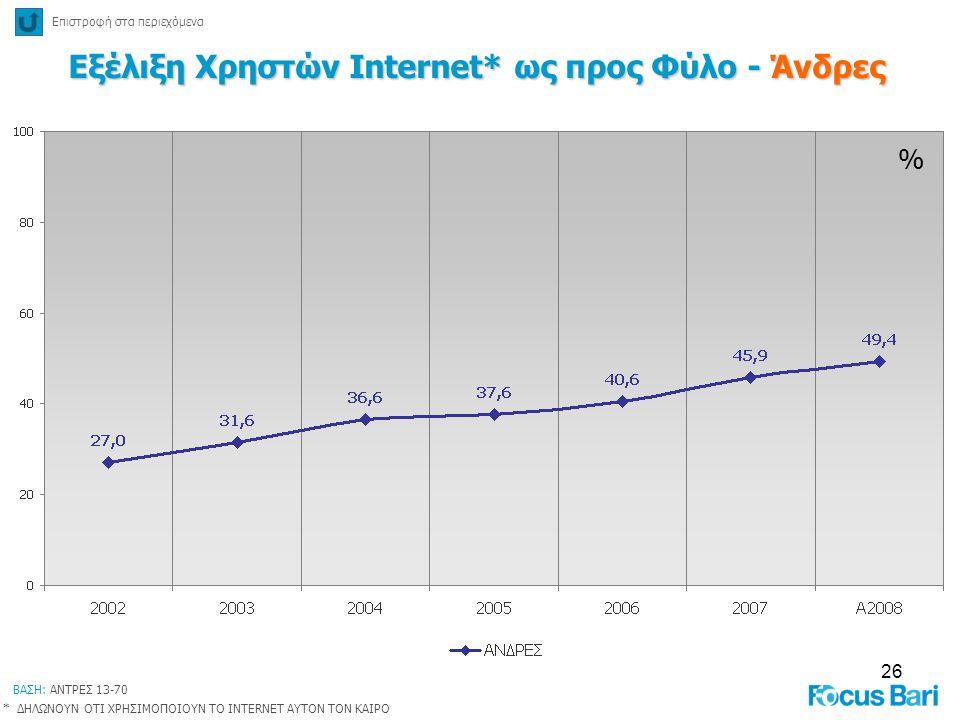 26 ΒΑΣΗ: ΑΝΤΡΕΣ 13-70 % Εξέλιξη Χρηστών Internet* ως προς Φύλο - Άνδρες Επιστροφή στα περιεχόμενα * ΔΗΛΩΝΟΥΝ ΟΤΙ ΧΡΗΣΙΜΟΠΟΙΟΥΝ ΤΟ INTERNET ΑΥΤΟΝ ΤΟΝ Κ
