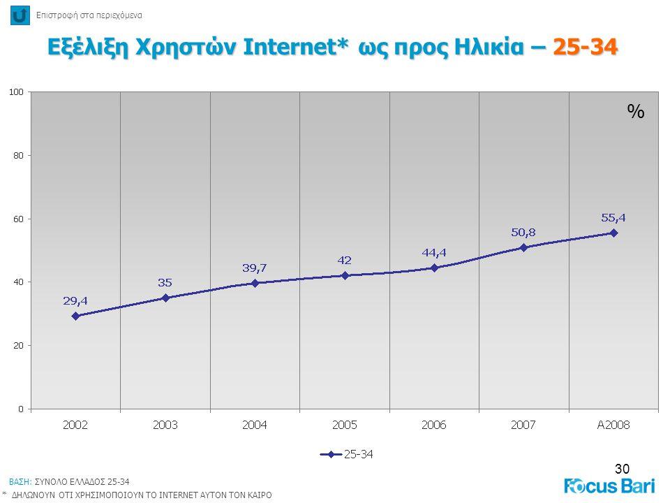 30 % Εξέλιξη Χρηστών Internet* ως προς Ηλικία – 25-34 Επιστροφή στα περιεχόμενα * ΔΗΛΩΝΟΥΝ ΟΤΙ ΧΡΗΣΙΜΟΠΟΙΟΥΝ ΤΟ INTERNET ΑΥΤΟΝ ΤΟΝ ΚΑΙΡΟ ΒΑΣΗ: ΣΥΝΟΛΟ