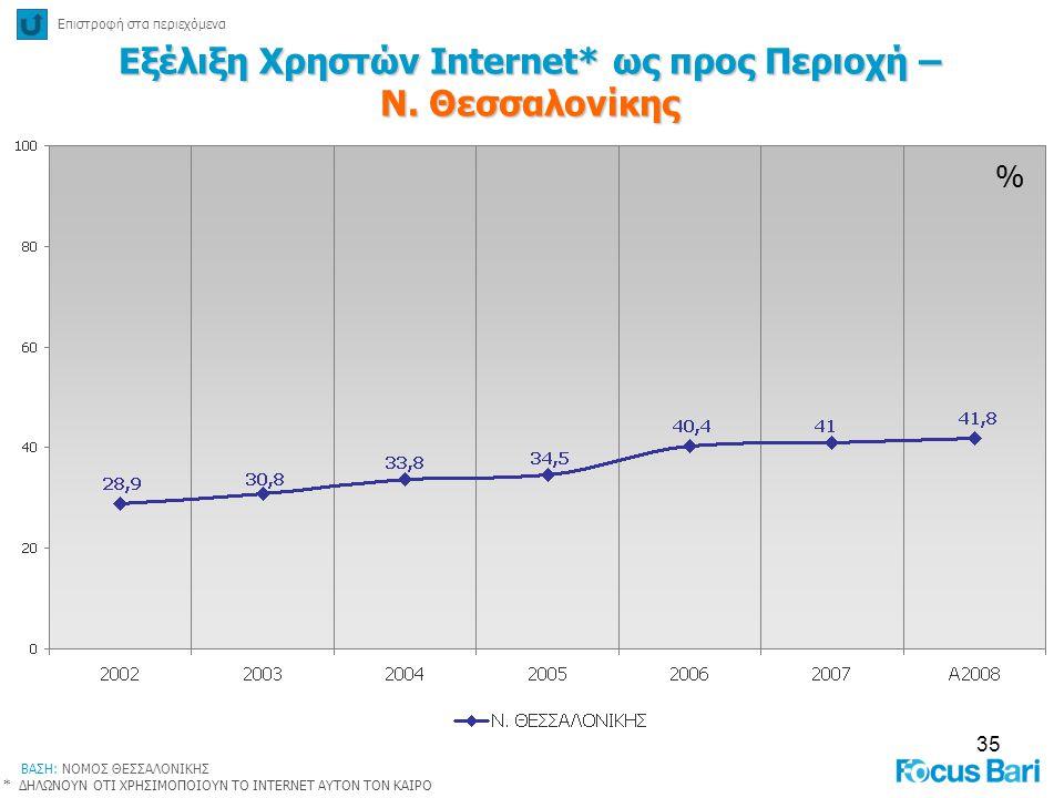 35 % Εξέλιξη Χρηστών Internet* ως προς Περιοχή – Ν. Θεσσαλονίκης Επιστροφή στα περιεχόμενα ΒΑΣΗ: ΝΟΜΟΣ ΘΕΣΣΑΛΟΝΙΚΗΣ * ΔΗΛΩΝΟΥΝ ΟΤΙ ΧΡΗΣΙΜΟΠΟΙΟΥΝ ΤΟ IN