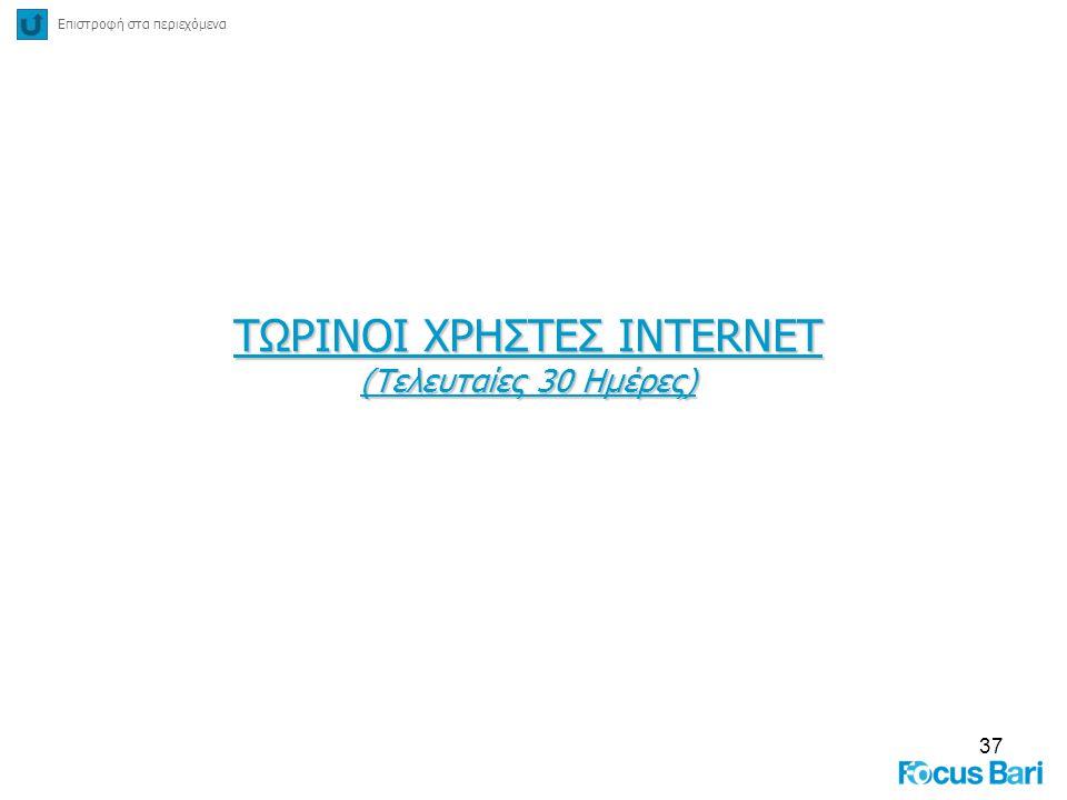 37 ΤΩΡΙΝΟΙ ΧΡΗΣΤΕΣ INTERNET (Τελευταίες 30 Ημέρες) Επιστροφή στα περιεχόμενα