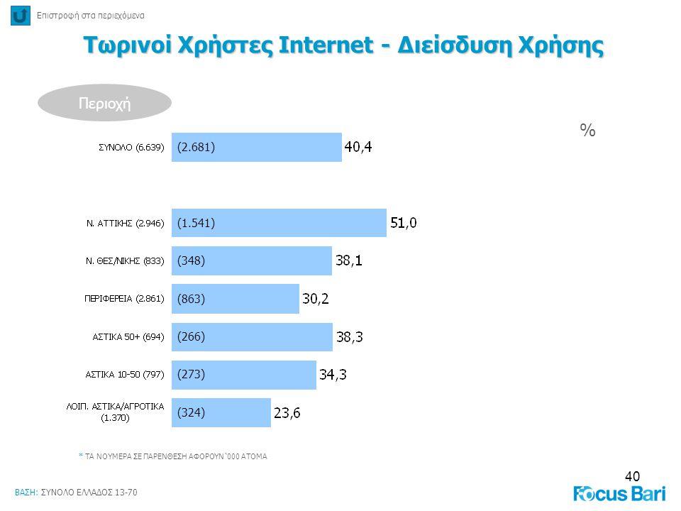 40 % * ΤΑ ΝΟΥΜΕΡΑ ΣΕ ΠΑΡΕΝΘΕΣΗ ΑΦΟΡΟΥΝ '000 ΑΤΟΜΑ Περιοχή (1.541) (348) (863) (266) (273) (2.681) (324) Τωρινοί Χρήστες Internet - Διείσδυση Χρήσης Επ