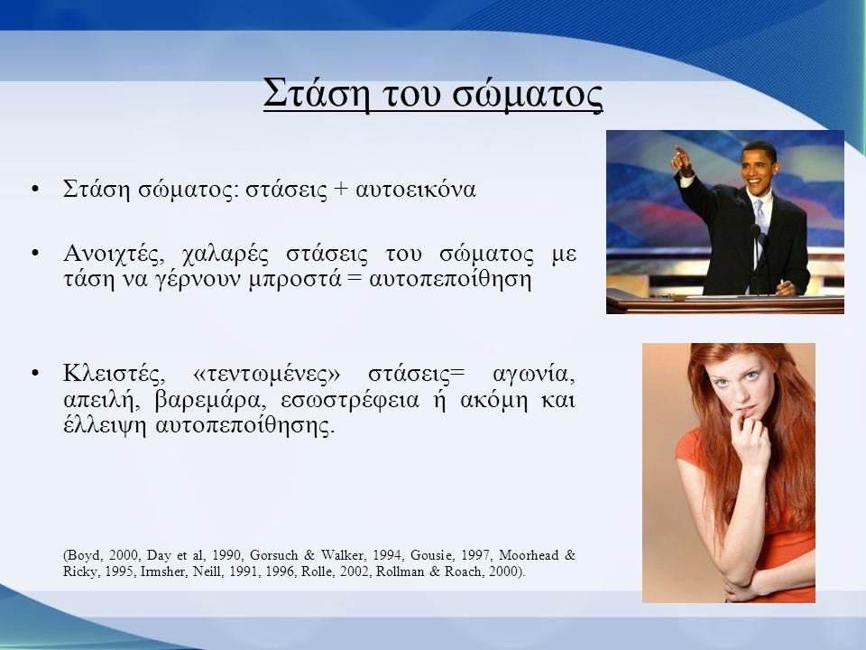 Χειρονομίες •Νοήματα κεφαλιού και χέρια •Εμβλήματα= σήματα που έχουν άμεσο λεκτικό νόημα.