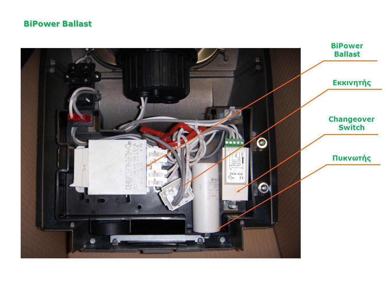 ΣΥΣΤΗΜΑ ΕΛΕΓΧΟΥ ΕΚΑΣΤΟΥ ΦΩΤΙΣΤΙΚΟΥ Η επικοινωνία επιτυγχάνεται με τη χρήση φερέσυχνων σημάτων, για τη μεταφορά δεδομένων μέσω των καλωδίων ισχύος των φωτιστικών.