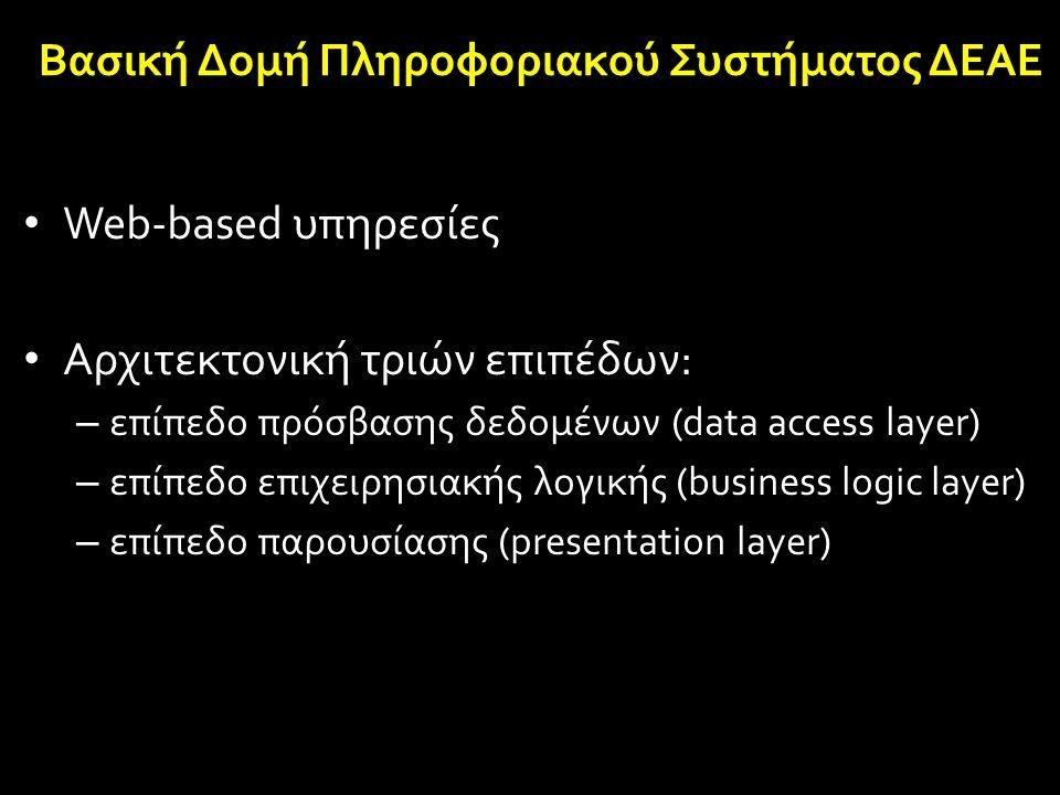 Βασική Δομή Πληροφοριακού Συστήματος ΔΕΑΕ • Web-based υπηρεσίες • Αρχιτεκτονική τριών επιπέδων: – επίπεδο πρόσβασης δεδομένων (data access layer) – επ