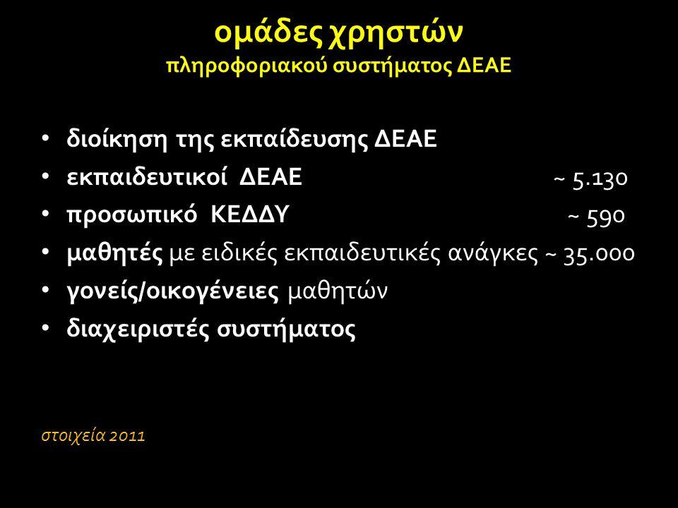 ομάδες χρηστών πληροφοριακού συστήματος ΔΕΑΕ • διοίκηση της εκπαίδευσης ΔΕΑΕ • εκπαιδευτικοί ΔΕΑΕ ~ 5.130 • προσωπικό ΚΕΔΔΥ ~ 590 • μαθητές με ειδικές