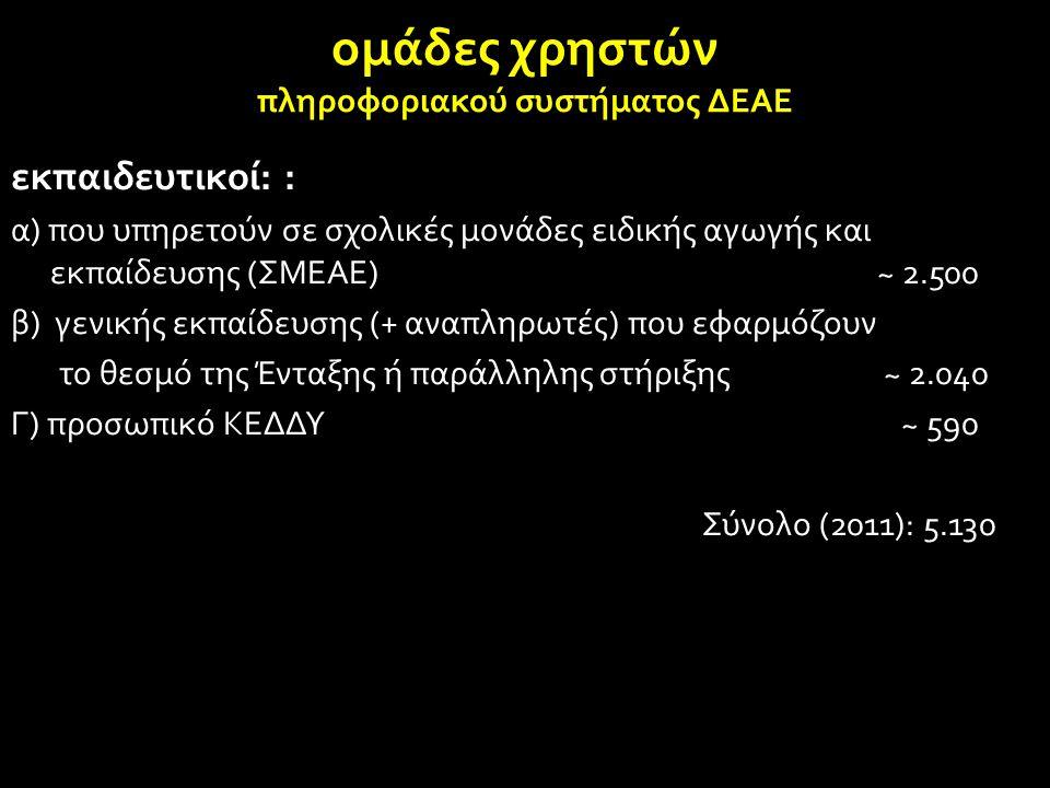 ομάδες χρηστών πληροφοριακού συστήματος ΔΕΑΕ εκπαιδευτικοί: : α) που υπηρετούν σε σχολικές μονάδες ειδικής αγωγής και εκπαίδευσης (ΣΜΕΑΕ) ~ 2.500 β) γ