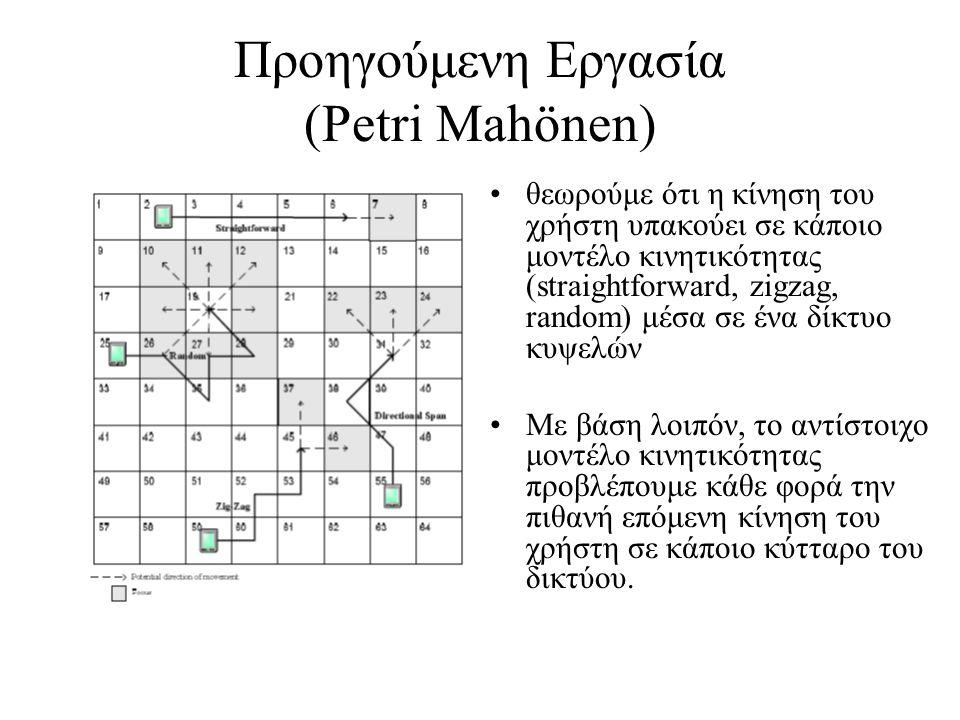 Προηγούμενη Εργασία (Petri Mahönen) •θεωρούμε ότι η κίνηση του χρήστη υπακούει σε κάποιο μοντέλο κινητικότητας (straightforward, zigzag, random) μέσα