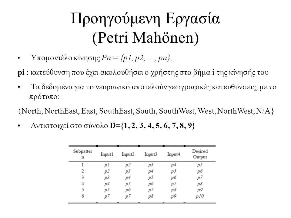Προηγούμενη Εργασία (Petri Mahönen) • Υπομοντέλο κίνησης Pn = {p1, p2, …, pn}, pi : κατεύθυνση που έχει ακολουθήσει ο χρήστης στο βήμα i της κίνησής τ