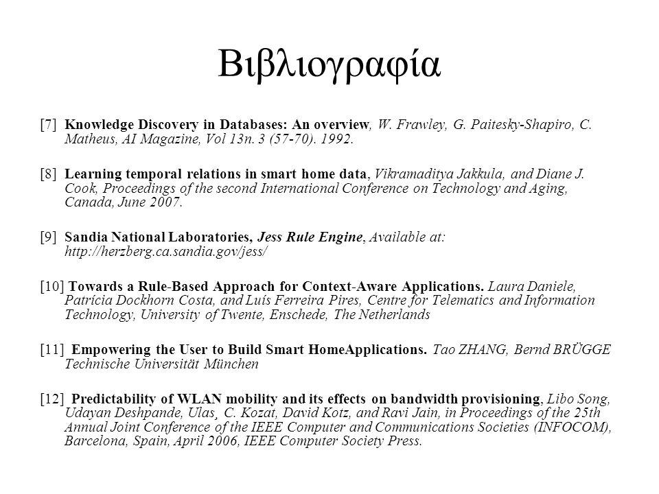 Βιβλιογραφία [7] Knowledge Discovery in Databases: An overview, W. Frawley, G. Paitesky-Shapiro, C. Matheus, AI Magazine, Vol 13n. 3 (57-70). 1992. [8