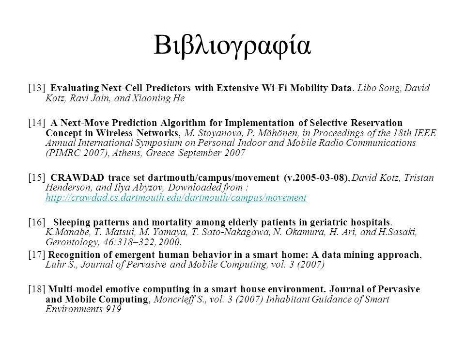 Βιβλιογραφία [13] Evaluating Next-Cell Predictors with Extensive Wi-Fi Mobility Data. Libo Song, David Kotz, Ravi Jain, and Xiaoning He [14] A Next-Mo