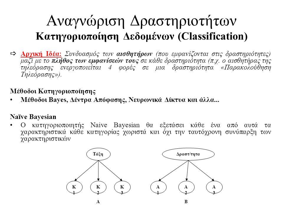 Αναγνώριση Δραστηριοτήτων Κατηγοριοποίηση Δεδομένων (Classification)  Αρχική Ιδέα: Συνδυασμός των αισθητήρων (που εμφανίζονται στις δραστηριότητες) μ