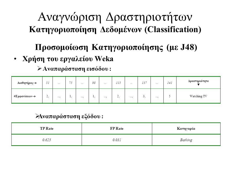Αναγνώριση Δραστηριοτήτων Κατηγοριοποίηση Δεδομένων (Classification) Προσομοίωση Κατηγοριοποίησης (με J48) •Χρήση του εργαλείου Weka  Αναπαράσταση ει
